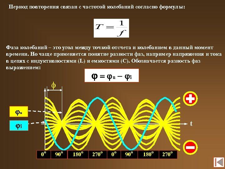 Период повторения связан с частотой колебаний согласно формулы: Фаза колебаний – это угол между