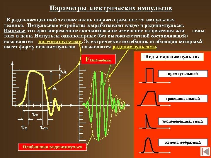 Параметры электрических импульсов В радиолокационной технике очень широко применяется импульсная техника. Импульсные устройства вырабатывают
