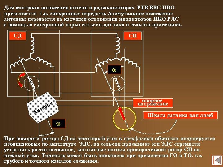 Для контроля положения антенн в радиолокаторах РТВ ВВС ПВО применяется т. н. синхронные передачи.