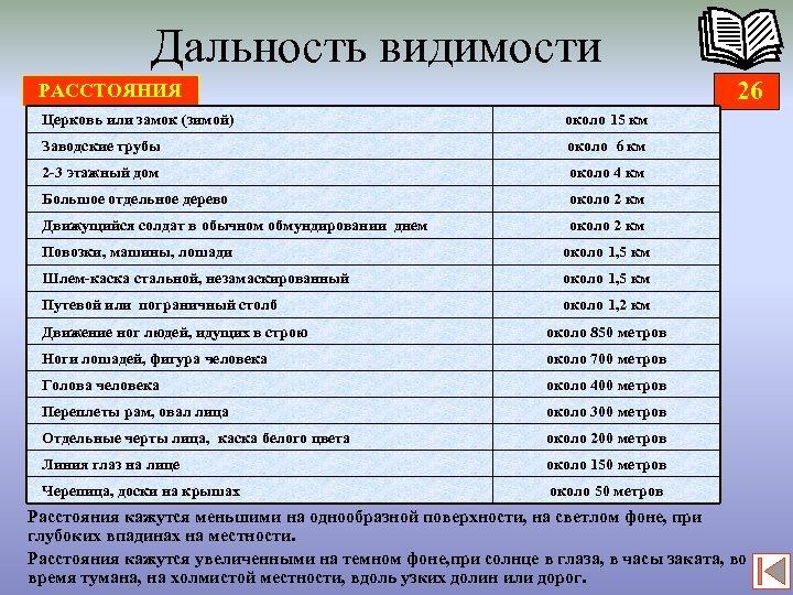 Дальность видимости 26 РАССТОЯНИЯ Церковь или замок (зимой) около 15 км Заводские трубы около