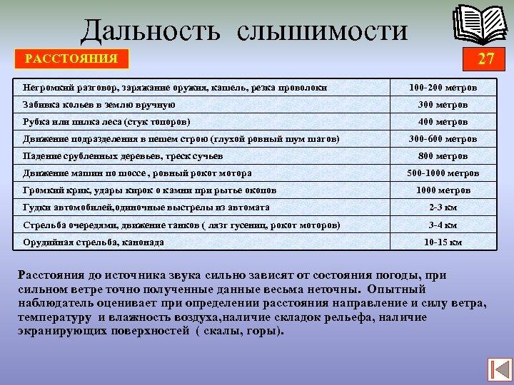 Дальность слышимости 27 РАССТОЯНИЯ Негромкий разговор, заряжание оружия, кашель, резка проволоки 100 -200 метров