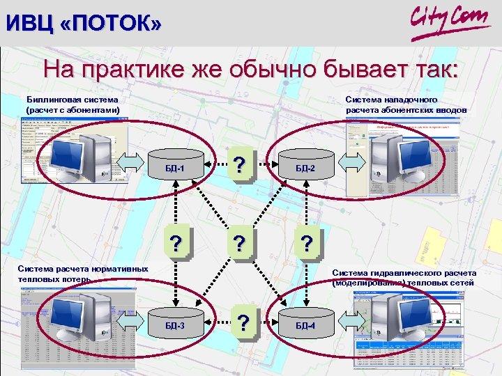 ИВЦ «ПОТОК» На практике же обычно бывает так: Биллинговая система (расчет с абонентами) Система