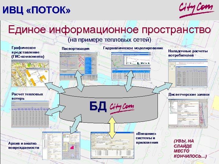 ИВЦ «ПОТОК» Единое информационное пространство (на примере тепловых сетей) Графическое представление (ГИС-компонента) Расчет тепловых