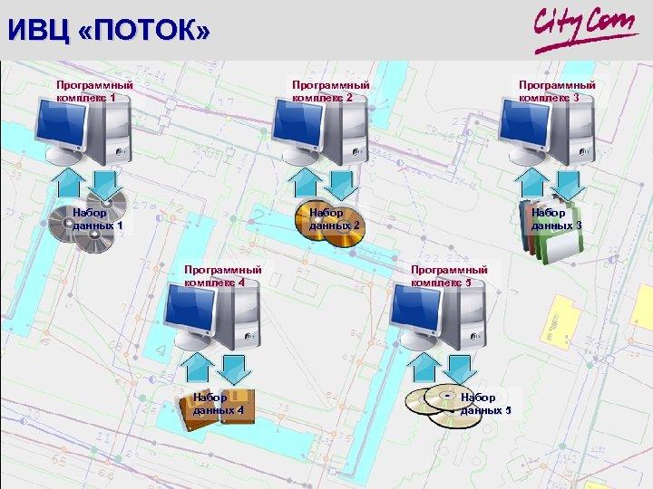 ИВЦ «ПОТОК» Программный комплекс 1 Программный комплекс 2 Набор данных 1 Программный комплекс 3
