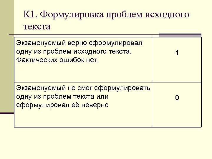 К 1. Формулировка проблем исходного текста Экзаменуемый верно сформулировал одну из проблем исходного текста.