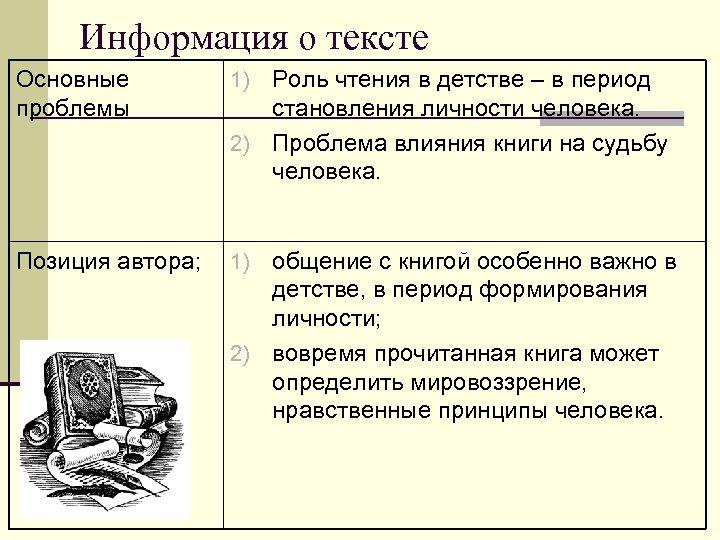 Информация о тексте Основные проблемы 1) Роль чтения в детстве – в период становления