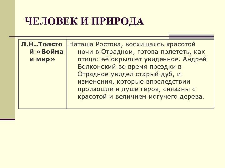 ЧЕЛОВЕК И ПРИРОДА Л. Н. . Толсто Наташа Ростова, восхищаясь красотой й «Война ночи