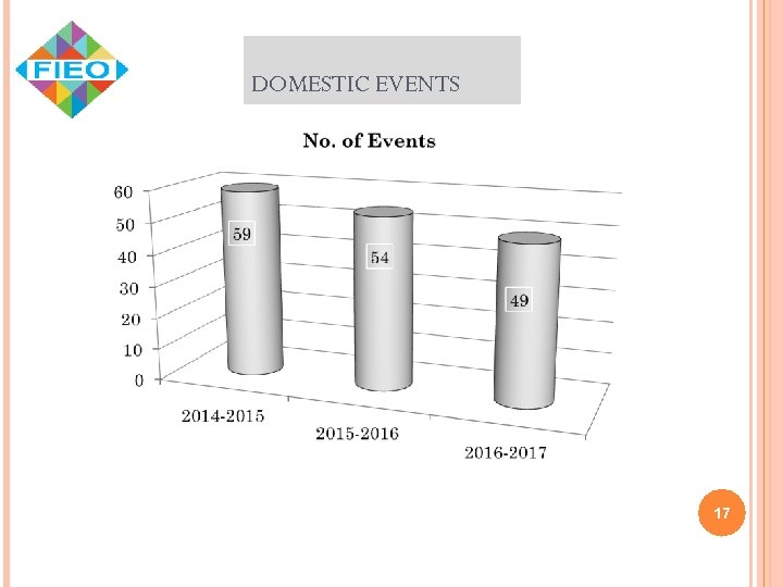 DOMESTIC EVENTS 17