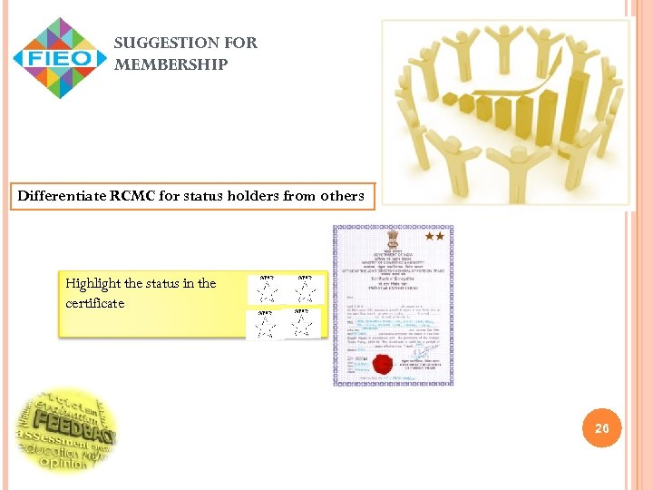 SUGGESTION FOR MEMBERSHIP Differentiate RCMC for status holders from others Highlight the status in