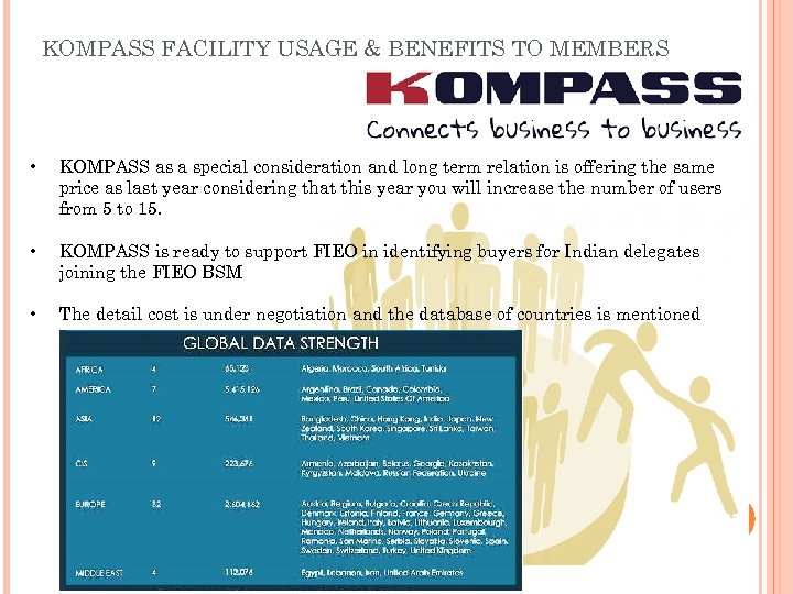 KOMPASS FACILITY USAGE & BENEFITS TO MEMBERS • KOMPASS as a special consideration and