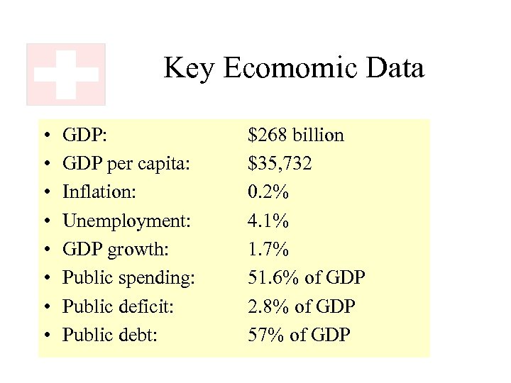 Key Ecomomic Data • • GDP: GDP per capita: Inflation: Unemployment: GDP growth: Public