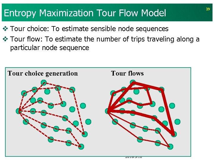 Entropy Maximization Tour Flow Model v Tour choice: To estimate sensible node sequences v