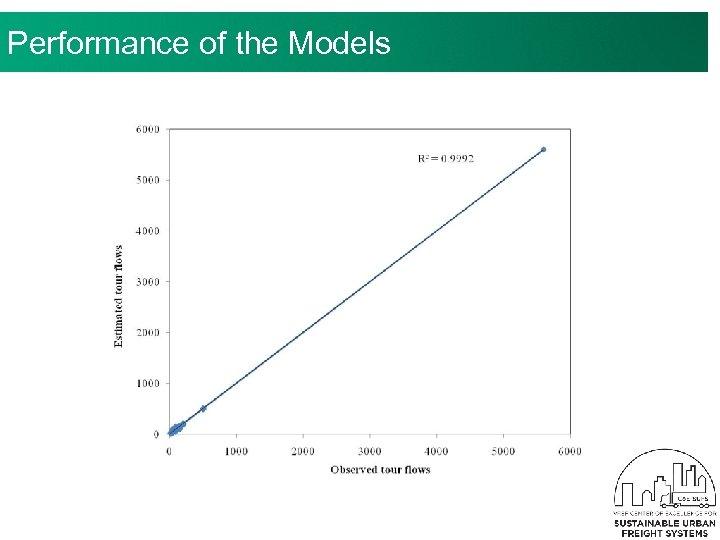 v Estimated vs. observed tour flows Performance of the Models