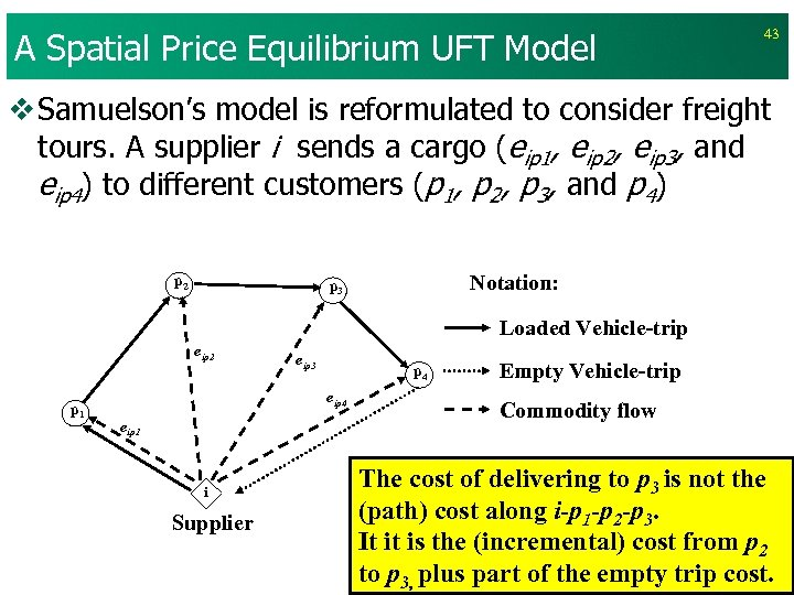 A Spatial Price Equilibrium UFT Model 43 v Samuelson's model is reformulated to consider