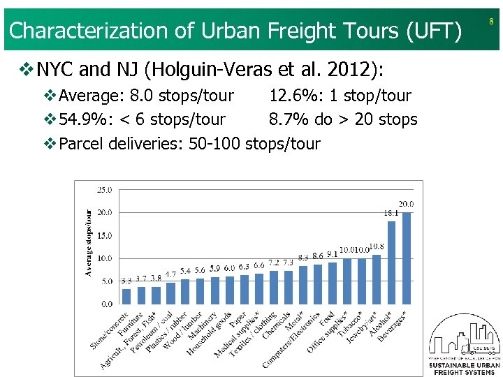 Characterization of Urban Freight Tours (UFT) v NYC and NJ (Holguin-Veras et al. 2012):