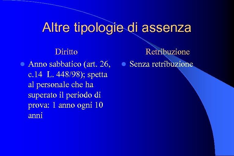 Altre tipologie di assenza Diritto l Anno sabbatico (art. 26, c. 14 L. 448/98);
