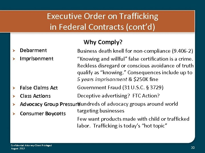 Executive Order on Trafficking in Federal Contracts (cont'd) Why Comply? Debarment Imprisonment Business death