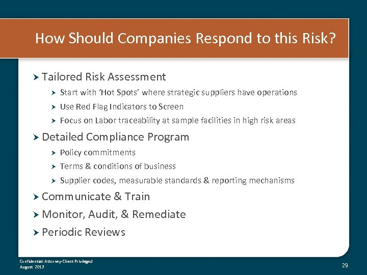How Should Companies Respond to this Risk? Tailored Risk Assessment Start with 'Hot Spots'