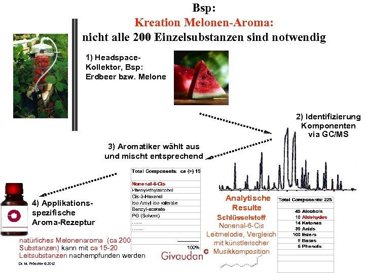 Bsp: Kreation Melonen-Aroma: nicht alle 200 Einzelsubstanzen sind notwendig 1) Headspace. Kollektor, Bsp: Erdbeer