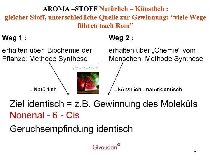 """AROMA –STOFF Natürlich – Künstlich : gleicher Stoff, unterschiedliche Quelle zur Gewinnung: """"viele Wege"""