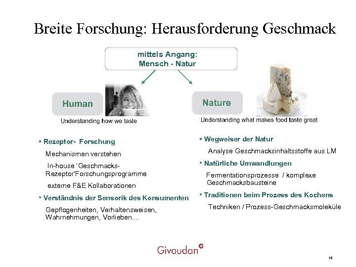 Breite Forschung: Herausforderung Geschmack mittels Angang: Mensch - Natur § Rezeptor- Forschung Mechanismen verstehen