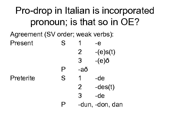 Pro-drop in Italian is incorporated pronoun; is that so in OE? Agreement (SV order;
