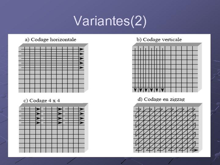 Variantes(2)