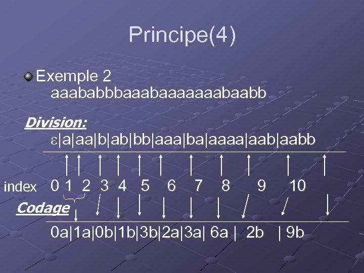 Principe(4) Exemple 2 aaababbbaaaaaaabaabb Division: |a|aa|b|ab|bb|aaa|ba|aaaa|aabb index 0 1 2 3 4 5 6