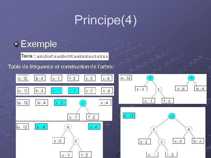 Principe(4) Exemple Table de fréquence et construction de l'arbre.
