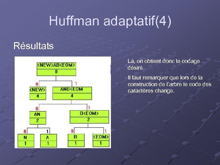 Huffman adaptatif(4) Résultats Là, on obtient donc le codage désiré Il faut remarquer que