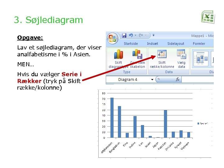 3. Søjlediagram Opgave: Lav et søjlediagram, der viser analfabetisme i % i Asien. MEN…
