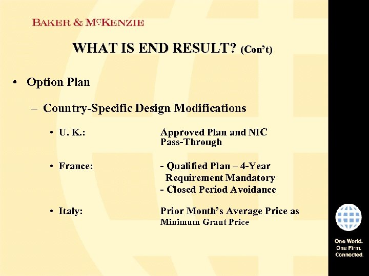 WHAT IS END RESULT? (Con't) • Option Plan – Country-Specific Design Modifications • U.