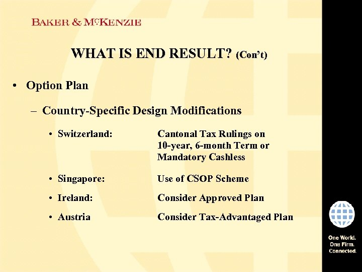 WHAT IS END RESULT? (Con't) • Option Plan – Country-Specific Design Modifications • Switzerland: