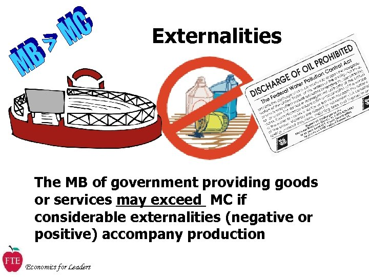 Externalities The MB of government providing goods or services may exceed MC if considerable