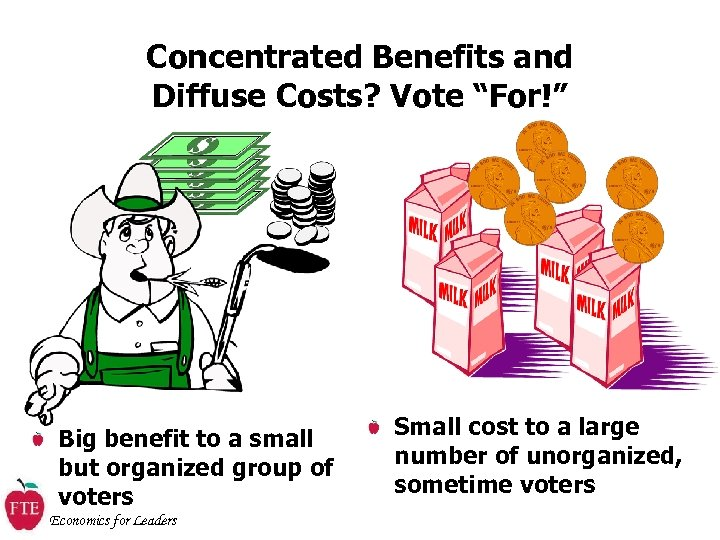 "Concentrated Benefits and Diffuse Costs? Vote ""For!"" Big benefit to a small but organized"