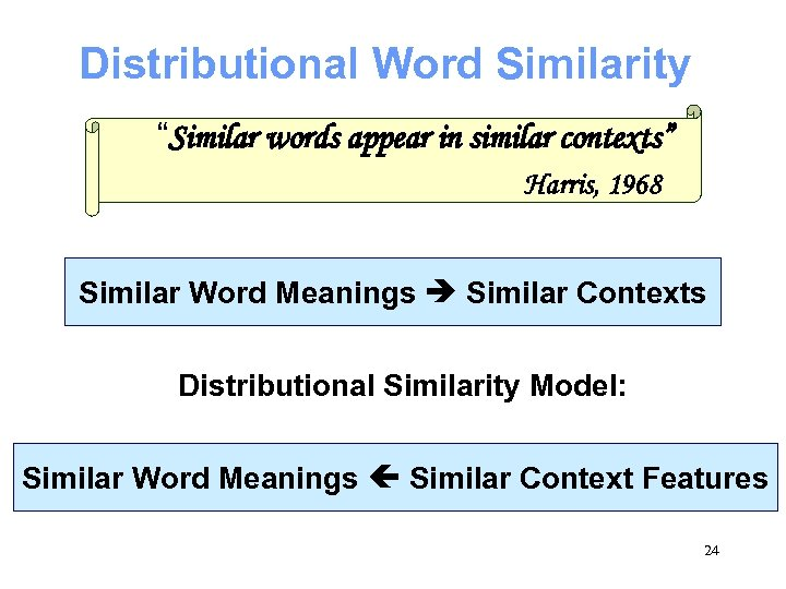 "Distributional Word Similarity ""Similar words appear in similar contexts"" Harris, 1968 Similar Word Meanings"