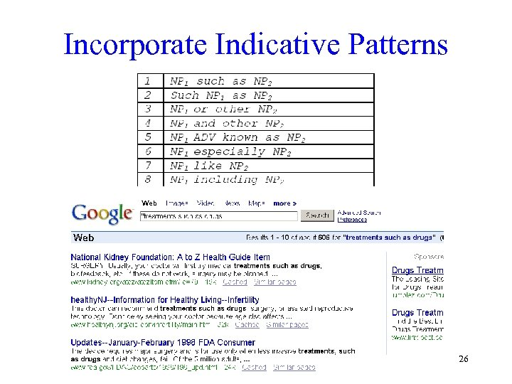 Incorporate Indicative Patterns 26