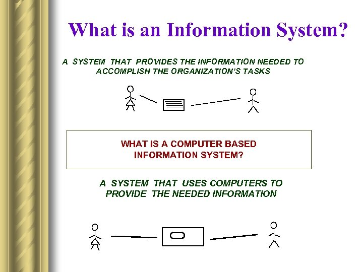 What is an Information System? A SYSTEM THAT PROVIDES THE INFORMATION NEEDED TO ACCOMPLISH