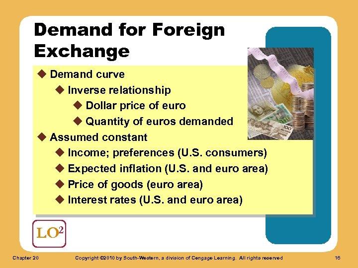 Demand for Foreign Exchange u Demand curve u Inverse relationship u Dollar price of