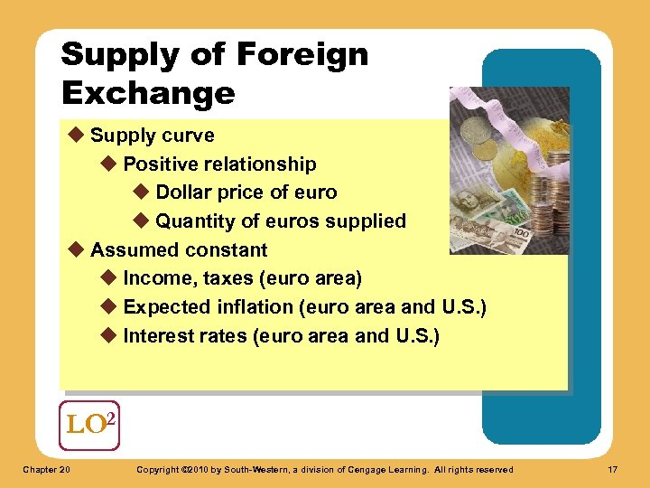 Supply of Foreign Exchange u Supply curve u Positive relationship u Dollar price of