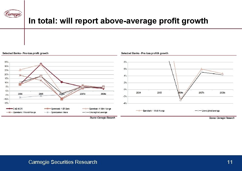 In total: will report above-average profit growth Carnegie Securities Research 11