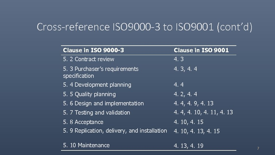 Cross-reference ISO 9000 -3 to ISO 9001 (cont'd) Clause in ISO 9000 -3 Clause