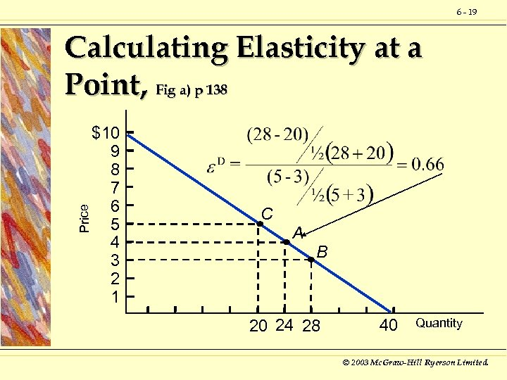 6 - 19 Price Calculating Elasticity at a Point, Fig a) p 138 $10