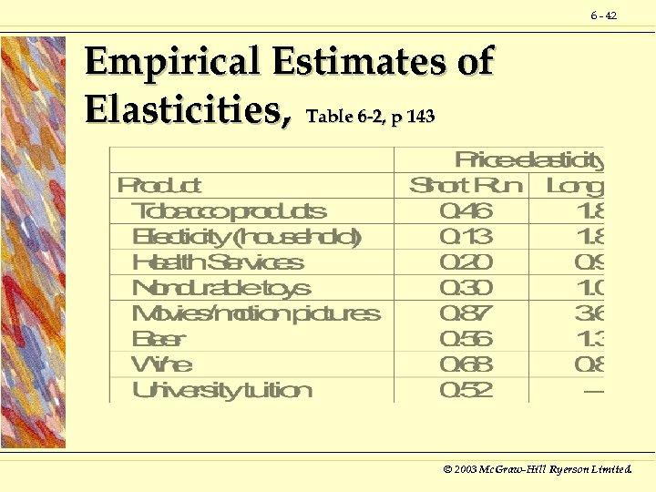 6 - 42 Empirical Estimates of Elasticities, Table 6 -2, p 143 © 2003