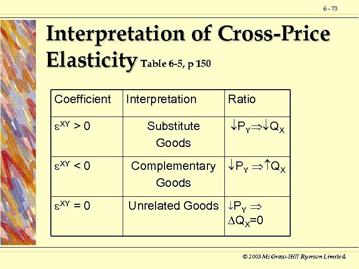 6 - 73 Interpretation of Cross-Price Elasticity Table 6 -5, p 150 Coefficient Interpretation