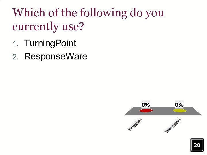 Which of the following do you currently use? Turning. Point 2. Response. Ware 1.