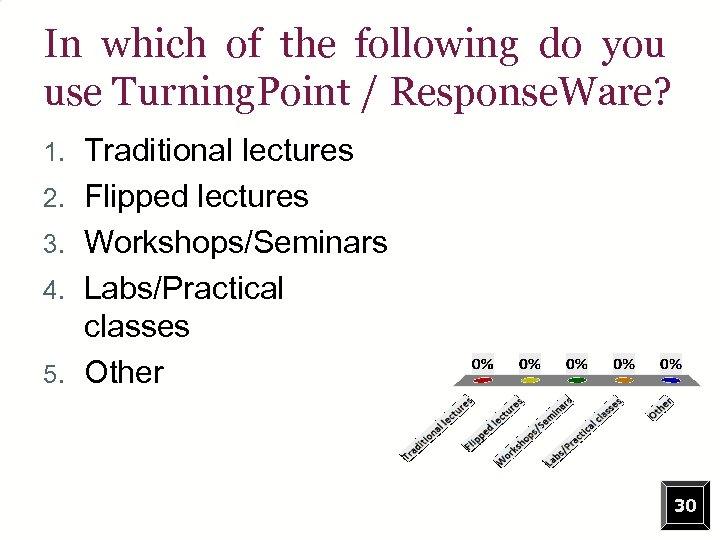 In which of the following do you use Turning. Point / Response. Ware? 1.