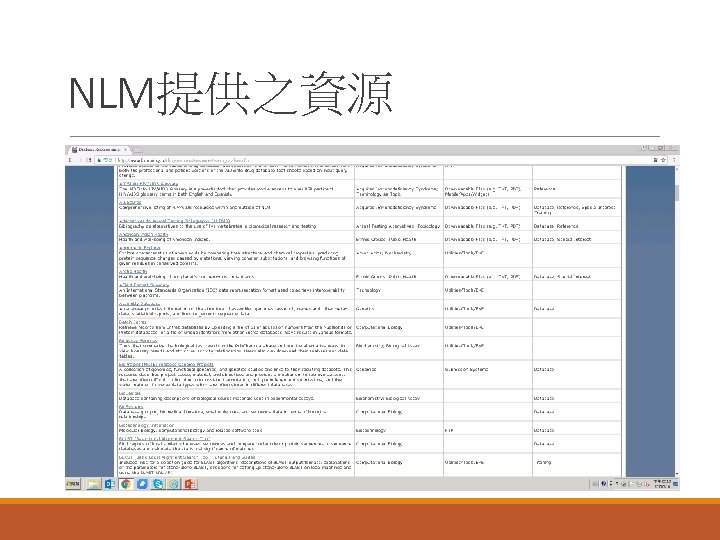 NLM提供之資源