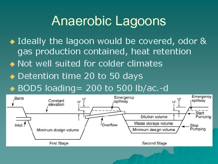 Anaerobic Lagoons Ideally the lagoon would be covered, odor & gas production contained, heat