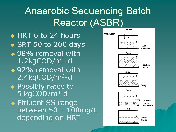 Anaerobic Sequencing Batch Reactor (ASBR) HRT 6 to 24 hours u SRT 50 to